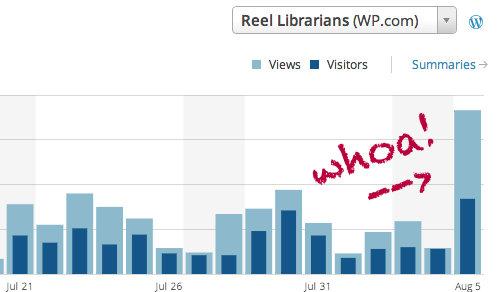 Reel Librarians  |  Stats screenshot