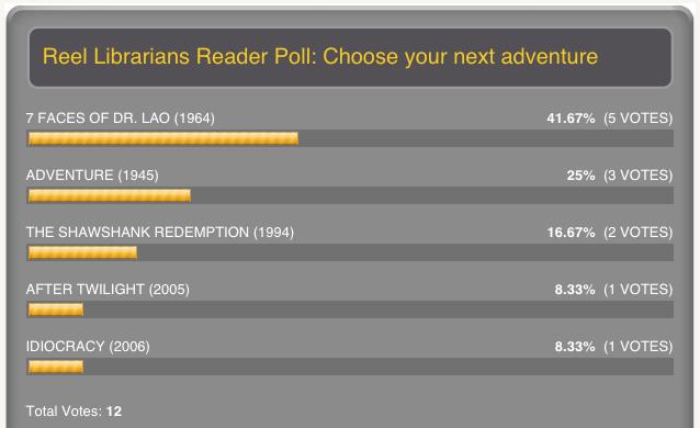 Reader poll winner, Fall 2014