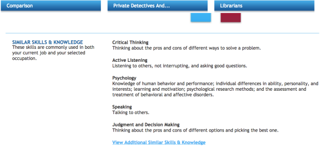 Screenshot comparison of private detectives and librarians from Career OneStop website