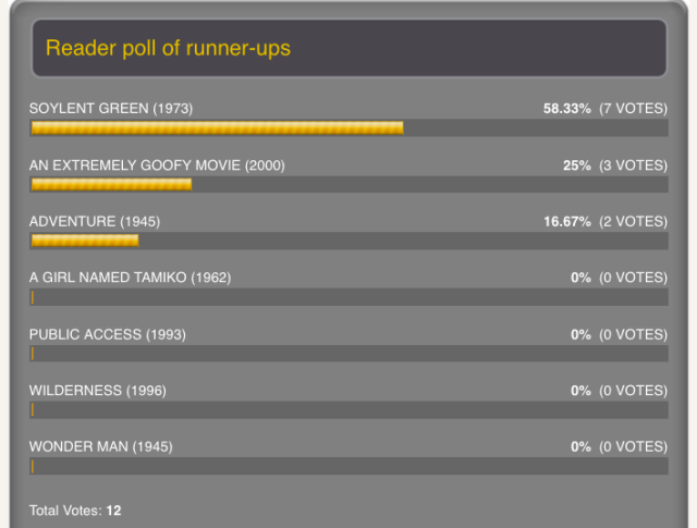 Reel Librarians reader poll winner