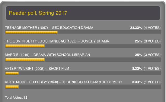 Reader poll winner, Spring 2017