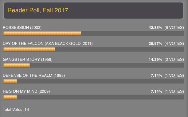 Reader poll, fall 2017