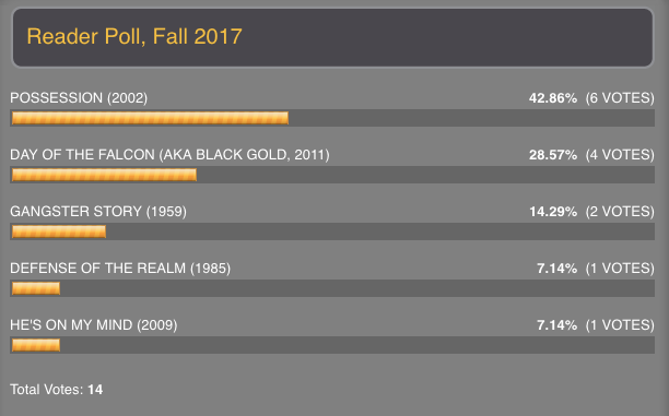 Reel Librarians | Reader poll screenshot, fall 2017