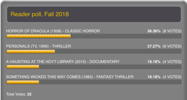 Fall 2018 reader poll results